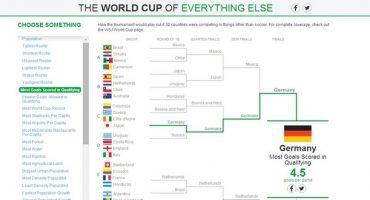 Wir sind alle Weltmeister