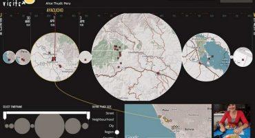 v.isits: Alle Reisen auf einer Weltkarte