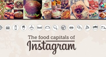 Instagram-Ranking: Die am häufigsten fotografierten Gerichte der Welt