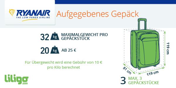 Gepäck Bei Ryanair Preise Gewicht Dimensionen Reisemagazin