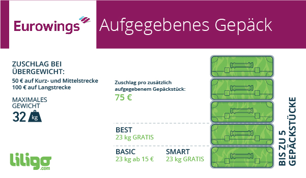 LuggageInfoGraphic-_DE-eurovings-2