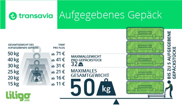 LuggageInfoGraphic-_DE-transavia-21
